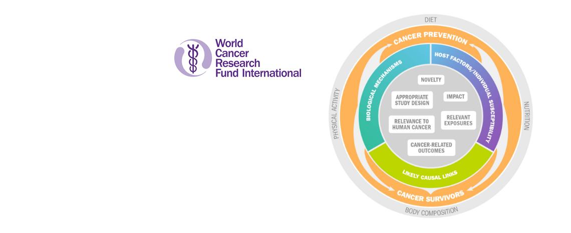 WCRF Grant Applications